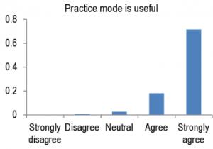 q2-practice-mode-is-useful
