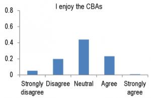 q8-i-enjoy-the-cbas