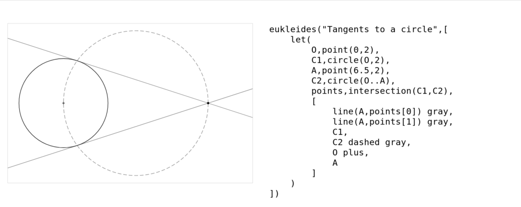 A diagram showing tangents to a circle, and the code that produced it.
